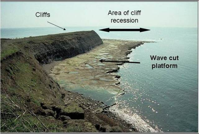 Coasts of Erosion and Coast of Deposition - The British